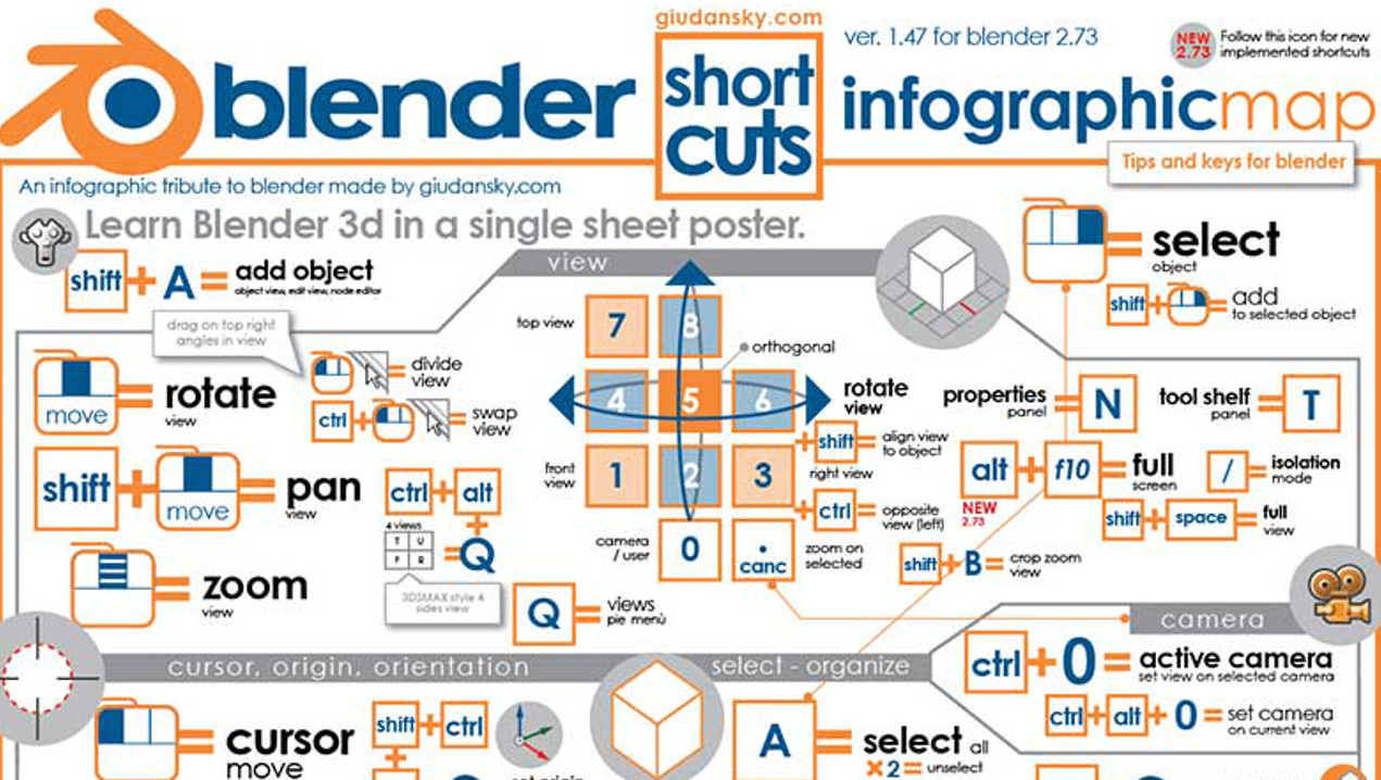 Blender Keyboard Shortcuts