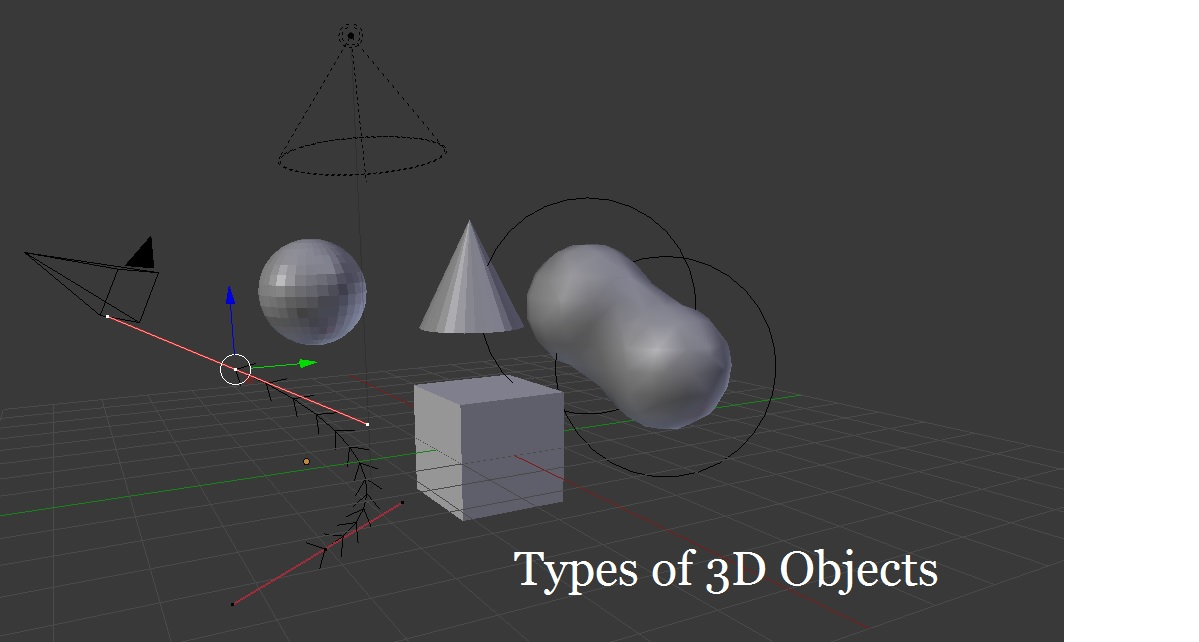 Types of 3D Objects